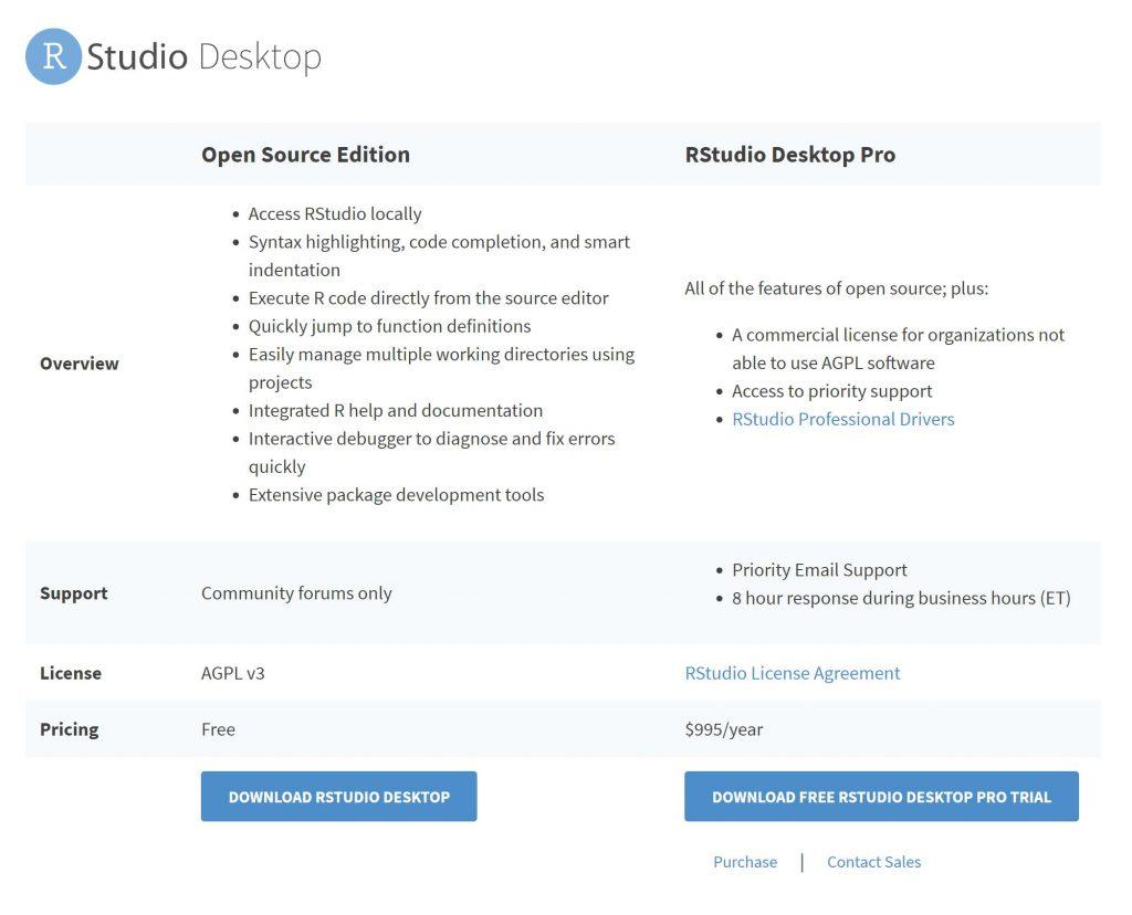 RStudio开发环境下载安装