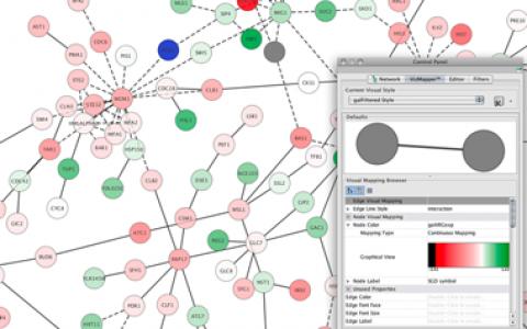 Cytoscape基因互作网络分析软件和教程