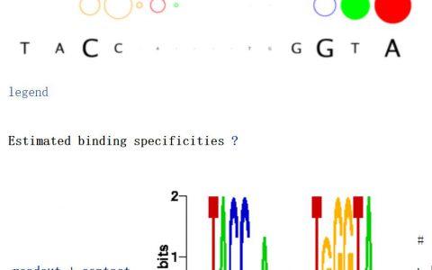 3D-footprint DNA结合蛋白数据库